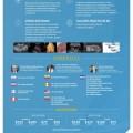 CONGRESO INTERNACIONAL DE ULTRASONIDO EN MEDICINA…