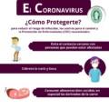 ¿CÓMO PROTEGERTE DEL CORONAVIRUS?